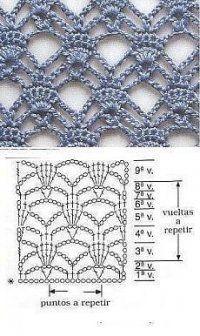 Ideas For Crochet Shawl Pattern Diagram Ideas – häkeln ideen Crochet Shawl Diagram, Crochet Motifs, Crochet Stitches Patterns, Crochet Chart, Knitting Stitches, Stitch Patterns, Knitting Patterns, Lace Knitting, Start Knitting
