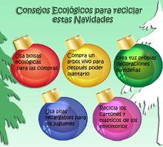 Reciclar estás Navidades. Ecológico Sostenible Green