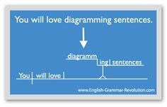 English Grammar Revolution: Grammar Made Easy. This site looks like a great reference for Essentials!