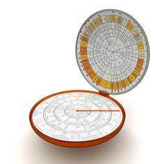 Honeywell Technology Solutions self-diagnosis tool