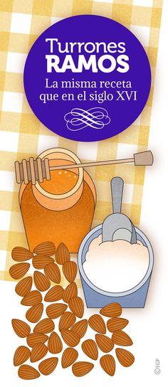 La receta del turrón desde el siglo XVI. Almendra, miel y azúcar