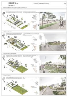 Introducing a green Boulevard rhythmed by Sequences | Image: Lamouche, Cyrille, Chatelain, Guillaume & Robergeaud, Cécilia (2012): Europan 12, Milano, Italy. Landscape Transition, via www.blogdeconcursos.com