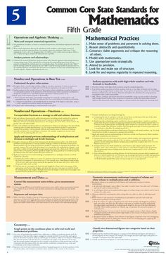 5th grade Mathematics Common Core standards poster. Printed on fire-retardant reinforced vinyl, this poster can be written on, washed off, and used year after year.  #5th #fifth #grade #common #core #standards #poster #math #mathematics #guide #table #chart #resources #help #teaching #schooling #ccs