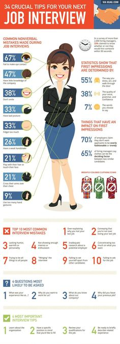 Job Interview….great tips…very helpful and so true.