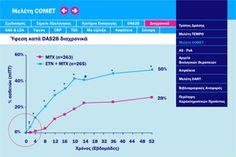 Multimedia Presentation for Wyeth S.A. by w3 - Web Design & Online Marketing