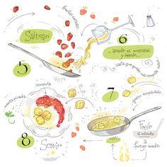 QUESO EMPANADO CON ALMENDRAS: Cartoon Cooking