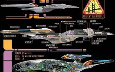 The Sovereign Class USS Enterprise which appeared in Star Trek The Next Generation Movies commander by Capt J Picard Star Trek Enterprise, Enterprise Ship, Uss Enterprise Ncc 1701, Star Trek Starships, Star Trek Wallpaper, Next Generation Wallpaper, Deep Space Nine, Starfleet Ships, Star Trek Images