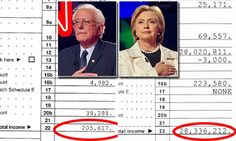 Bernie Sanders made less in 2014 that Hillary Clinton made from 1 speech | Daily Mail Online