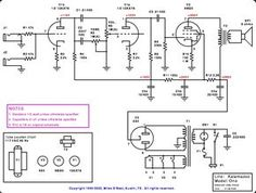 Kalamazoo Model One Amp Schematic Diy Electronics, Electronics Projects, Diy Guitar Amp, Valve Amplifier, Speaker Box Design, Electronic Circuit Projects, Model One, Circuit Diagram, Hifi Audio