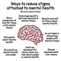 Mental Health Advocate, Mental And Emotional Health, Mental Health Matters, Emotional Abuse, Mental Health Awareness, What Is Stigma, Mental Illness Stigma, Break The Stigma, Growth Hormone