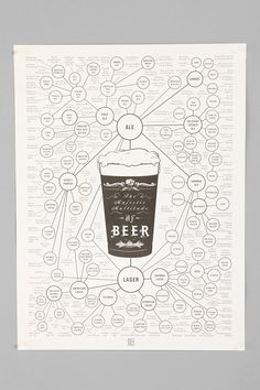 Need a print out of his for the kitchen! Pop Chart Labs Beer Chart Print  #UrbanOutfitters