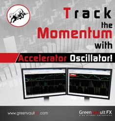 Use the accelerator oscillator to identify the possible price reversals by keeping an eye on the current driving force for it!! It spots a change in momentum early and signals you to go long/short even before an awesome oscillator would reflect that.
