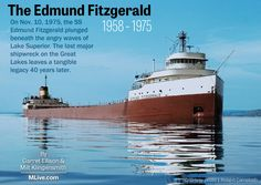 The Edmund Fitzgerald and 17 miles to safety: Numbers tell famous shipwreck's story | MLive.com