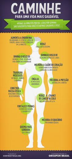 infográfico benefícios da caminhada                                                                                                                                                                                 Mais