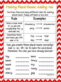 Is It Singular or Plural?...cute pack for reinforcing plural and singular nouns  $