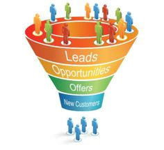 Fix Leaks in Your Sales Pipeline with the Opportunities Feature from Blitz Lead Manager