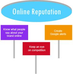 If you want to manage your company's online reputation. Find an experienced SEO company providing reputation management services. Web Google, Reputation Management, Seo Company, Social Media Content, Seo Services, Internet Marketing, Infographics, Digital Marketing, Building