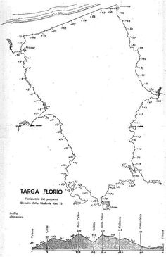 Targa Florio - Height profile of the full Targa Florio lap, on the Isle of Sicily [I]. Road Racing, Auto Racing, Slot Cars, Race Cars, Mechanical Horse, Porsche 904, Race Tracks, Alfa Romeo Cars, Motor Sport