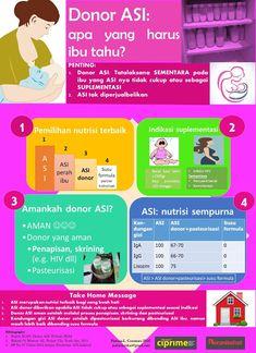Donor ASI: apa yang perlu ibu tahu? - Infografis Kesehatan