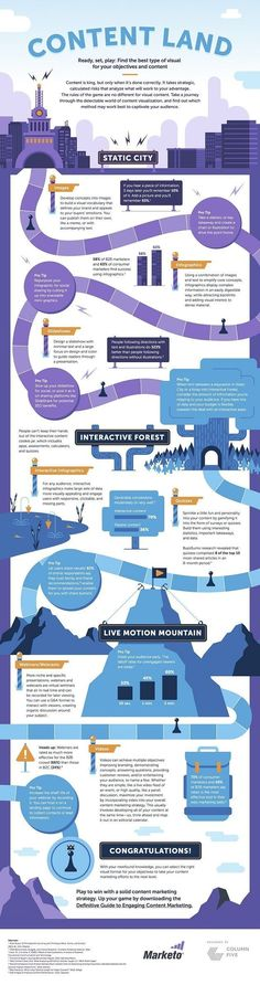 Business infographic : How to Play the Game of Content Land and Win [Infographic]  /marketingprofs/