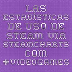 Las estadísticas de uso de Steam via steamcharts.com #videogames #charts #steam