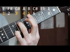 Play the Blues in Every Key - Rhythm and Lead Guitar Lesson - The Art of Jamming! - YouTube