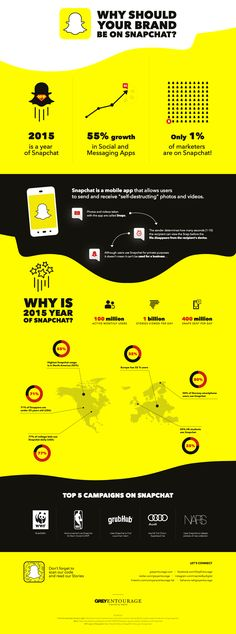 Why should your brand be on #Snapchat