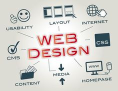 Web design has come a long way in recent years. As strong internet connections have become more common