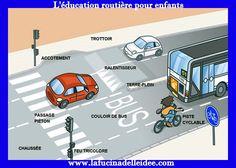 corsi di educazione stradale al corso di Francese per bambini