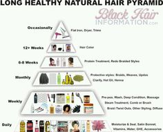 I think it's a great pyramid for all hair types,you may just swap certain treatments or styles