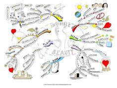 paul foreman mind map inspiration - Google Search