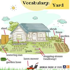 "Want to learn some more house vocabulary? Let's step outside the house today and learn words associated with a yard. A yard is an outdoor area next to a house that is usually covered by grass. Check out our ""yard vocabulary"" graphic."