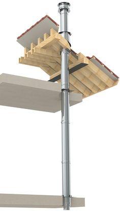 conduit de cheminée kit interieur 4 mtr-150mm | Conduit-de-cheminee.fr
