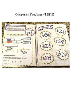 "I want to look more into these ""interactive math notebooks"" 4th Grade Fractions, 4th Grade Math, Third Grade, Interactive Student Notebooks, Math Notebooks, Math Resources, Math Activities, Notebook Doodles, Fun Math"