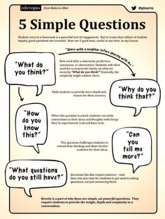 5 questions to increase engagement and critical thinking in your classroom.