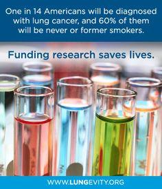 www.LUNGevity.org