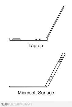 Laptop vs Microsoft Surface