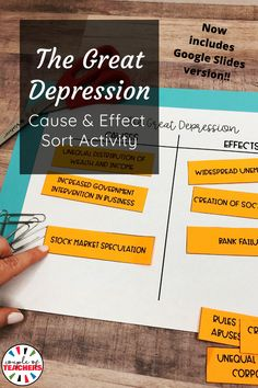 Review the causes and effects of the Great Depression with this card sort activity. Teachers use this card sort activity in stations, while teaching the Great Depression era, or as a fun game at the end of the year! Teachers can meet the digital learning needs by using the Google Slides version with their students, or print and keep in their social studies toolkit for repeated use in the physical classroom.