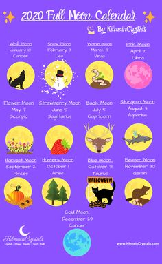 2020 Full Moon Calendar, 2020 Lunar Calendar, Full Moon Dates Full Moons in 2020 - - This is a FREE 2020 calendar, after adding this item to your cart you will receive a printable pdf file of the 2020 Full Moon Calendar by KilmainCrystals. Full Moon In Sagittarius, Full Moon In Cancer, New Moon Rituals, Full Moon Ritual, Full Moon Cycle, Moon Calendar, Calendar 2020, Full Moon Names, Sturgeon Moon