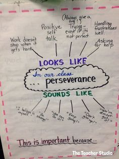 Love this idea for discussing what perseverance looks like and sounds like... great topic for the first week of school!: