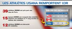 USANA Athletes : USANA is offering an Unique Athletes Guarantee Program! More than 700 world-class athletes are using USANA Products. Turin, Health Diet, Health And Nutrition, Olympic Athletes, Wound Healing, Counseling, Bring It On, How Are You Feeling, Feelings