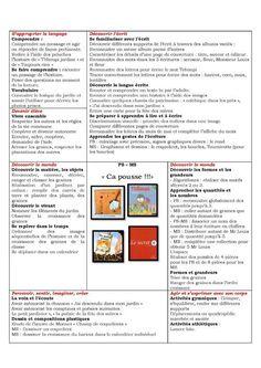 """L'orgaigramme """"Ca pousse"""" Plantation, Bullet Journal, Science, Books, Albums, Nature, Gardens, Plants, Organizational Chart"""
