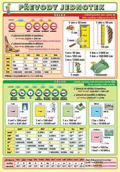 Periodic Table, Map, School, Google, Periodic Table Chart, Periotic Table, Location Map, Maps