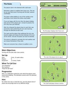 Turning with the ball Soccer Passing Drills, Football Drills, Fun Soccer Games, Kids Soccer, Soccer Coaching, Infants, Cool Kids, Sock, Turning