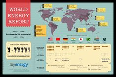 Energy+and+Carbon+World+Energy+Report.jpg Infographic that offers a quick visual