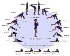 Printable Yoga Exercises for Beginners | image from http://audioyoga.com/Routines/SunSalutations/SunSalutation ...