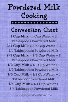 Powdered Milk Cooking Tips and Recipes - PreparednessMama