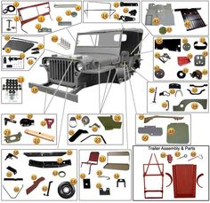 Body Parts for Willys MB & GPW