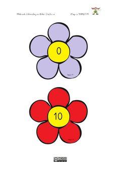 Jardin numerico