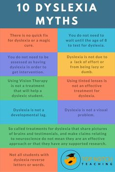 There seems to be a vast number of views by parents, teachers and in general the community about what dyslexia is and isn't. Here are some dyslexia myths busted. Dyslexia Strategies, Teaching Strategies, Teaching Ideas, Special Educational Needs, Dyscalculia, Learning Support, Struggling Readers, Reading Intervention, School Psychology
